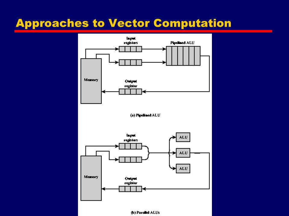Approaches to Vector Computation