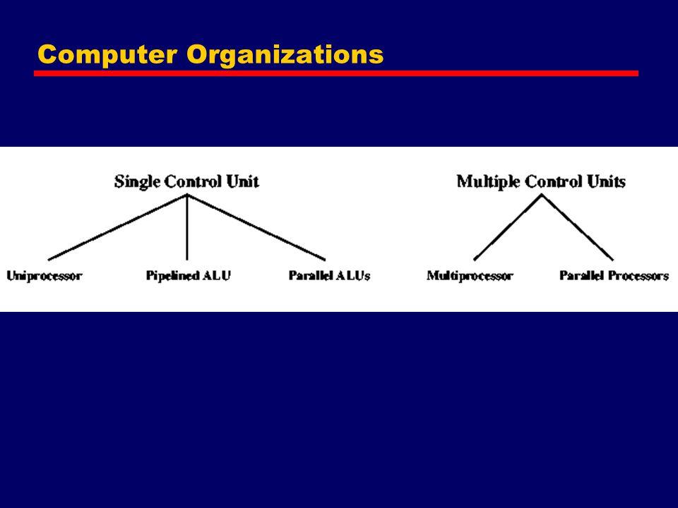 Computer Organizations