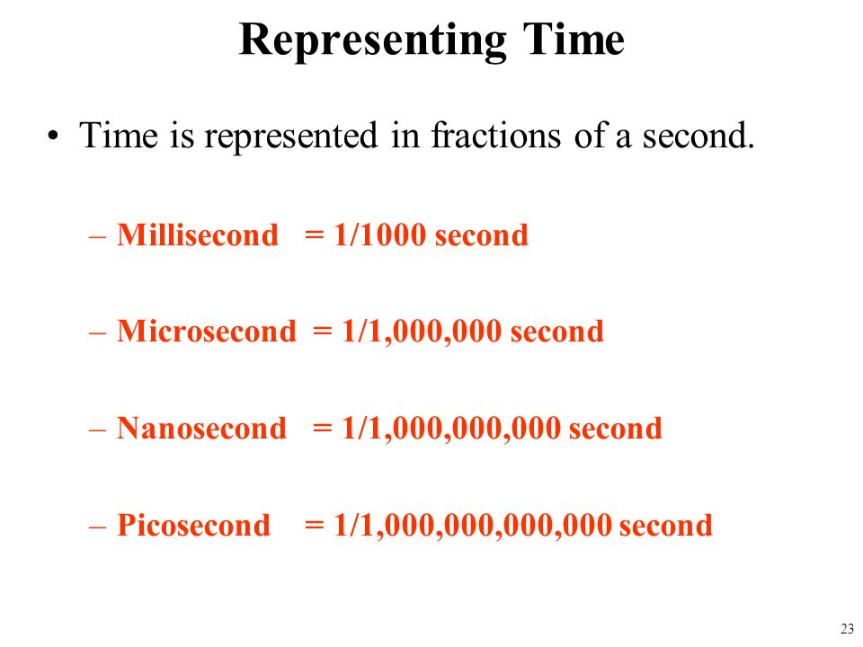 Representing Time Time is represented in fractions of a second.