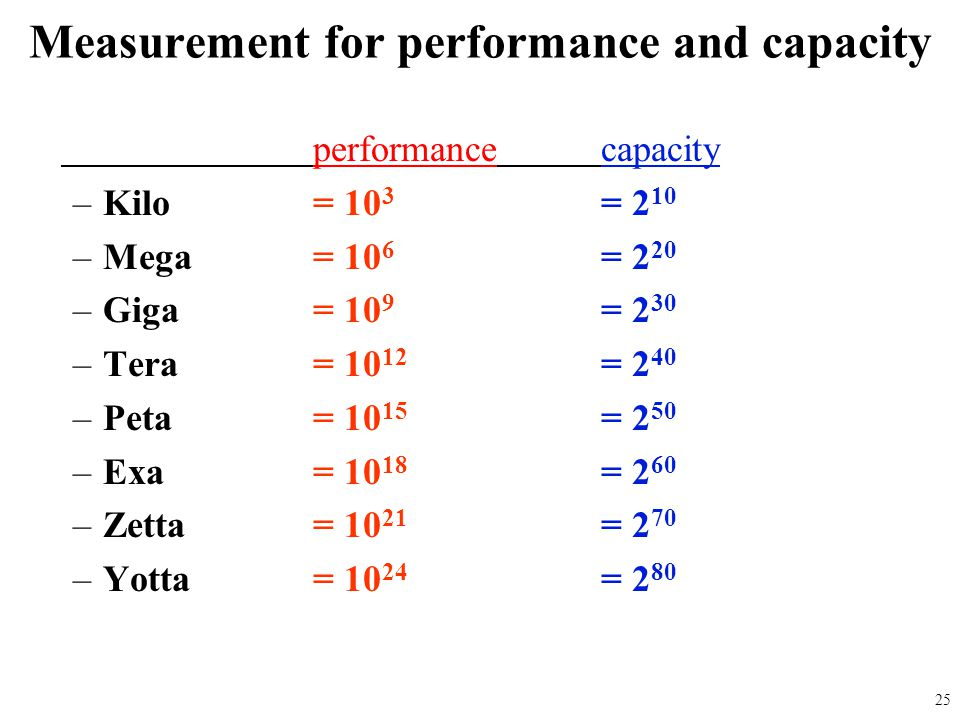 Measurement for performance and capacity