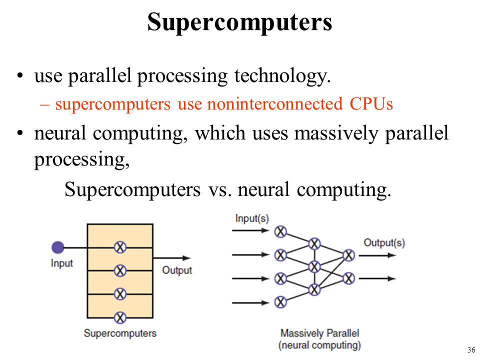 Supercomputers use parallel processing technology.