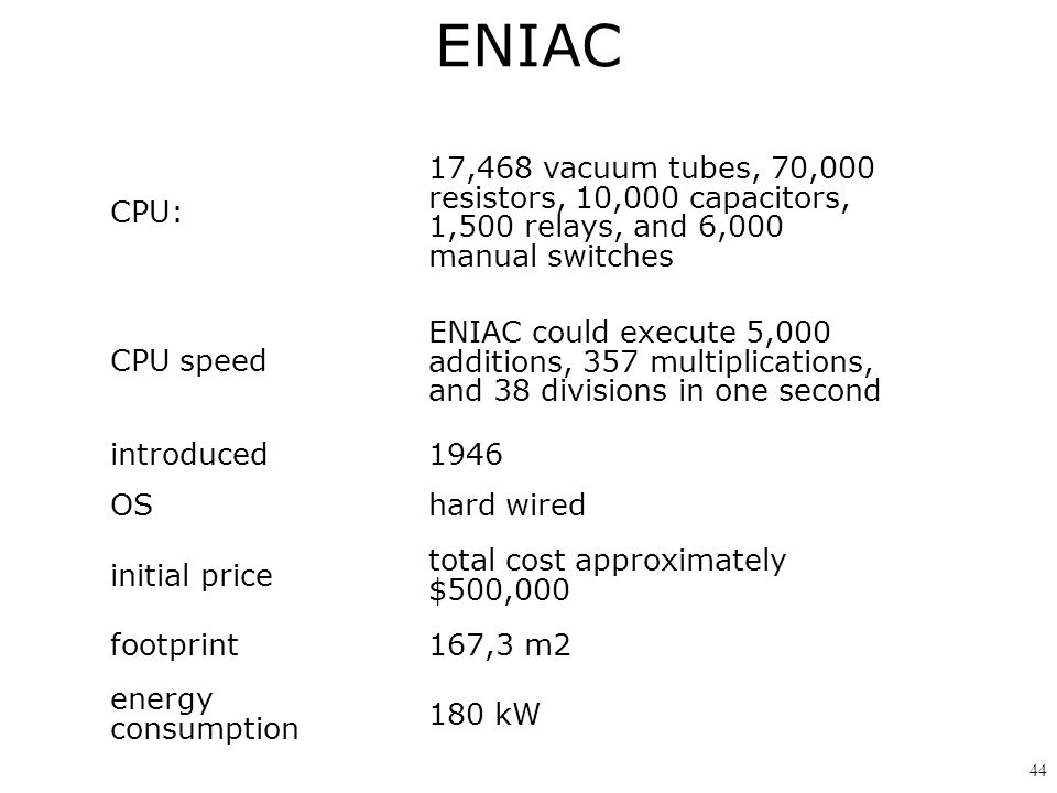 ENIAC CPU: 17,468 vacuum tubes, 70,000 resistors, 10,000 capacitors, 1,500 relays, and 6,000 manual switches.
