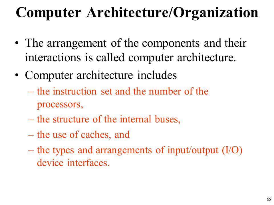 Computer Architecture/Organization