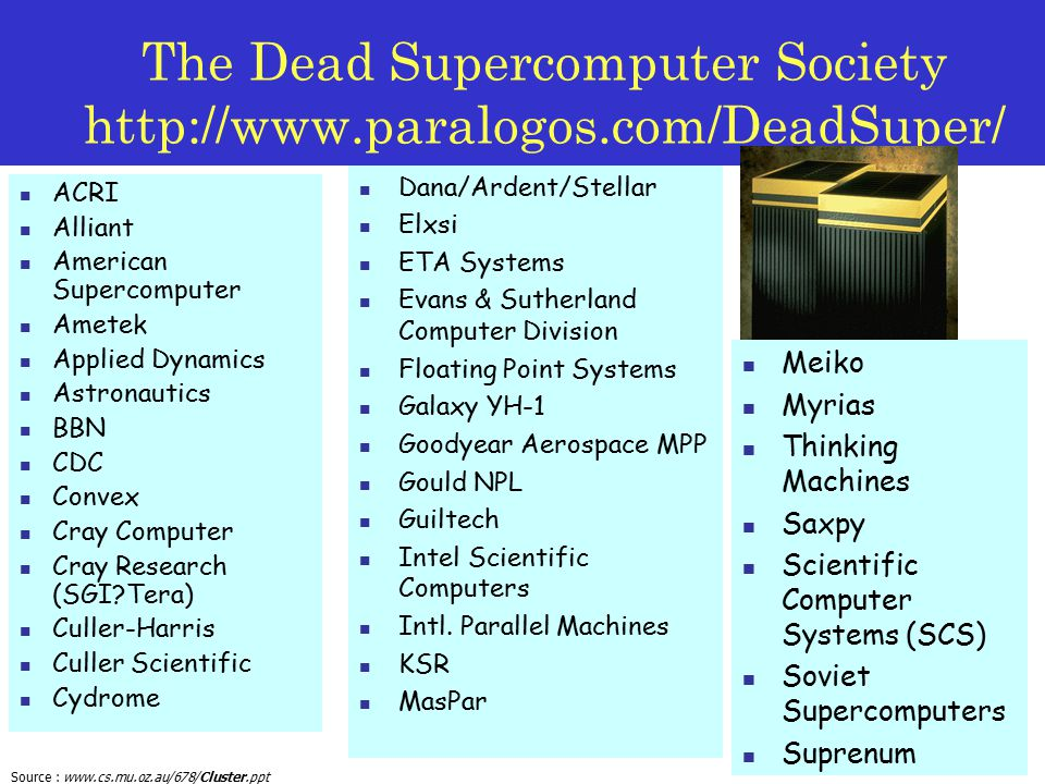 The Dead Supercomputer Society http://www.paralogos.com/DeadSuper/