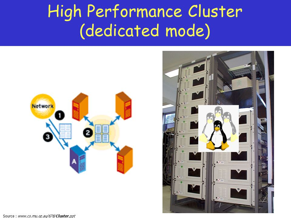 High Performance Cluster (dedicated mode)