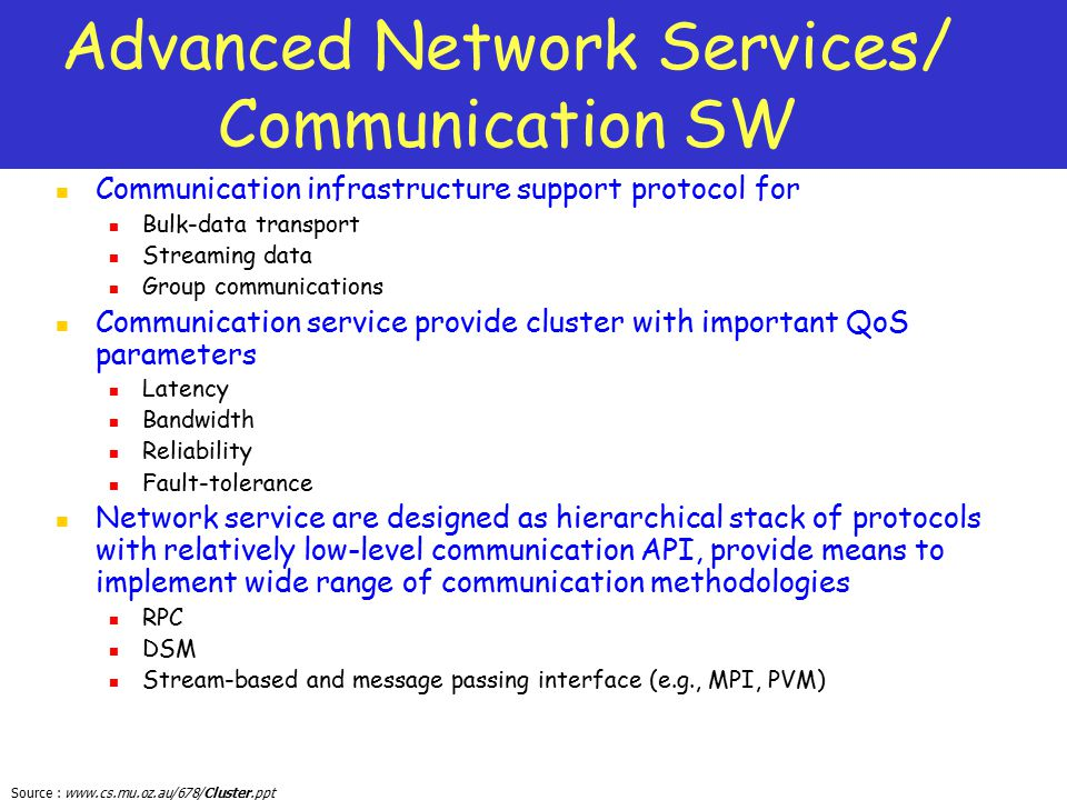 Advanced Network Services/ Communication SW