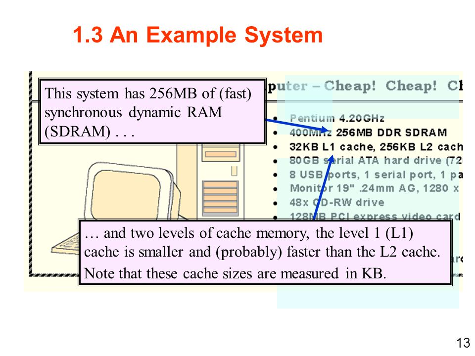 1.3 An Example System This system has 256MB of (fast) synchronous dynamic RAM (SDRAM) . . .