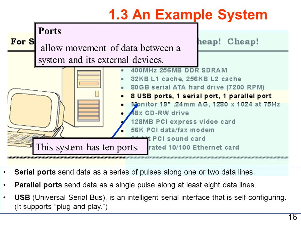 1.3 An Example System Ports
