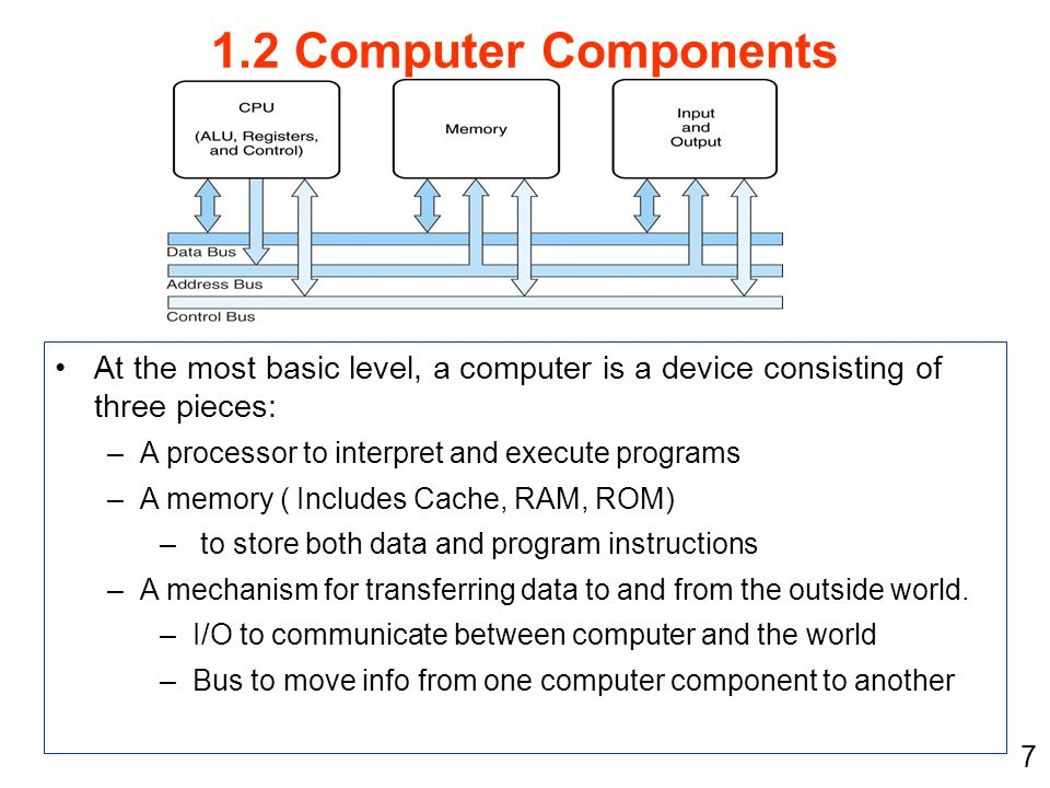 1.2 Computer Components At the most basic level, a computer is a device consisting of three pieces: