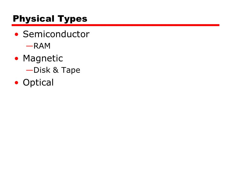 Physical Types Semiconductor RAM Magnetic Disk & Tape Optical