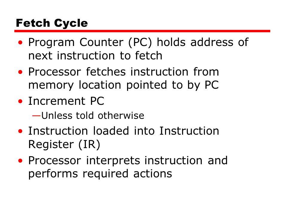 Program Counter (PC) holds address of next instruction to fetch