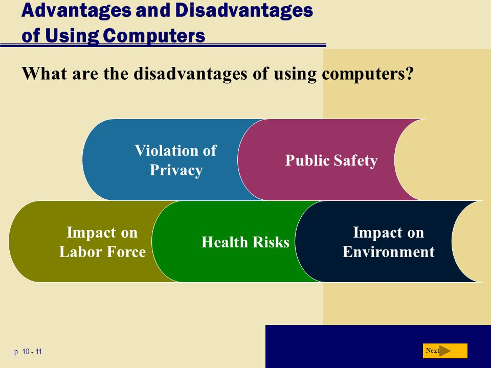 Advantages and Disadvantages of Using Computers