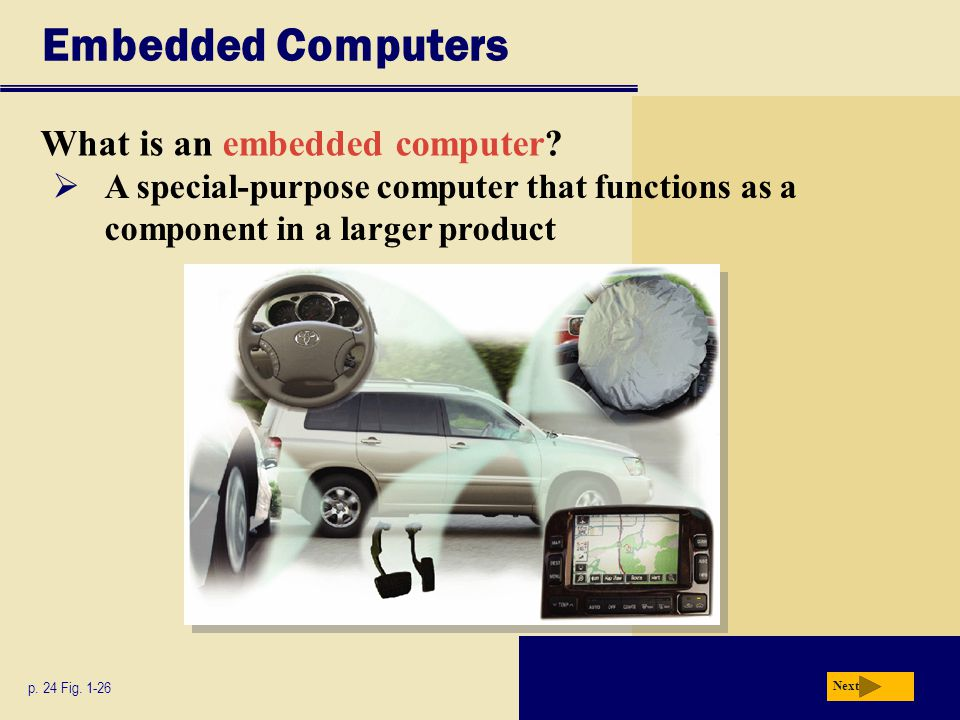 Embedded Computers What is an embedded computer