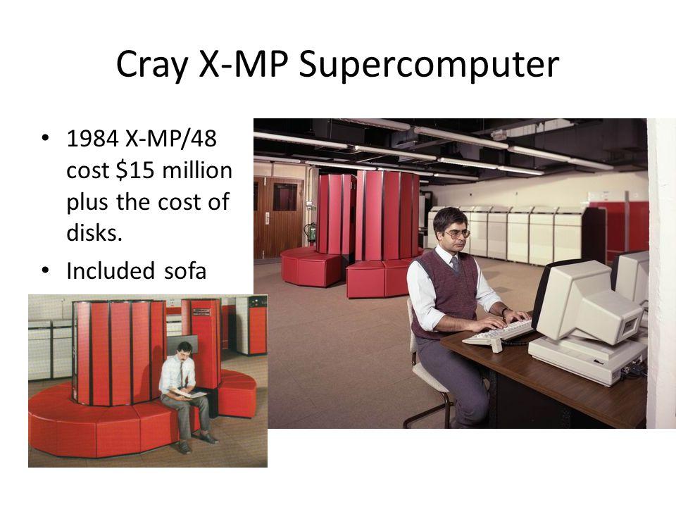 Cray X-MP Supercomputer