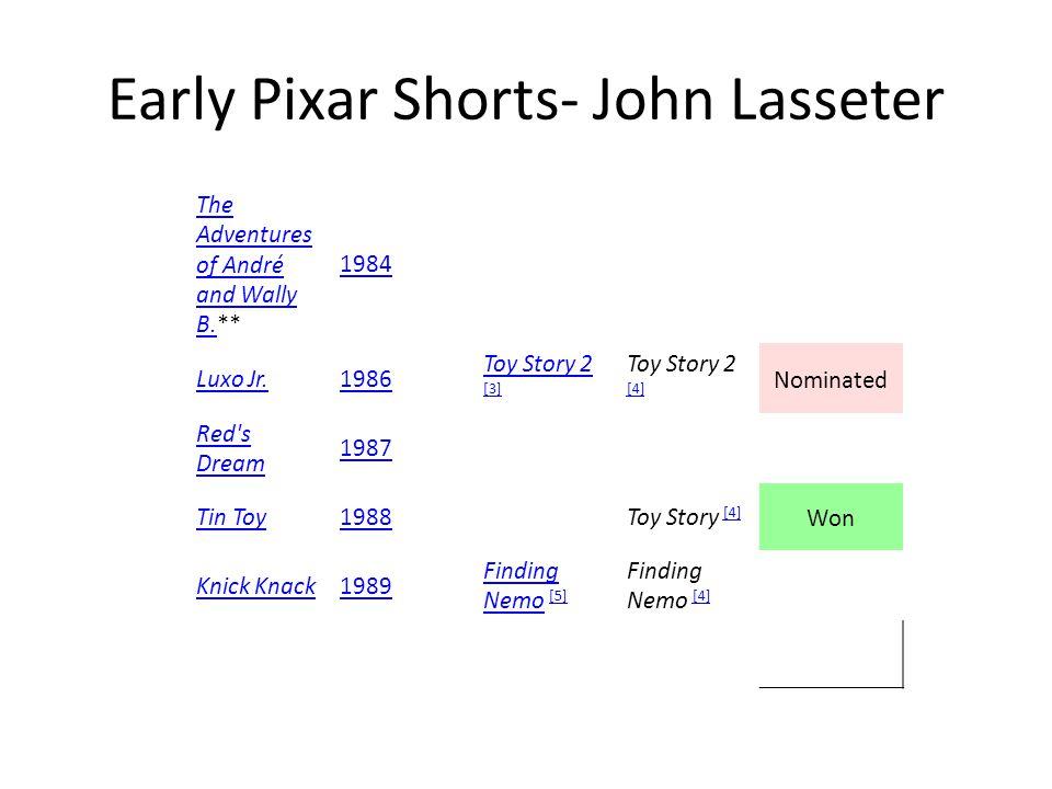 Early Pixar Shorts- John Lasseter