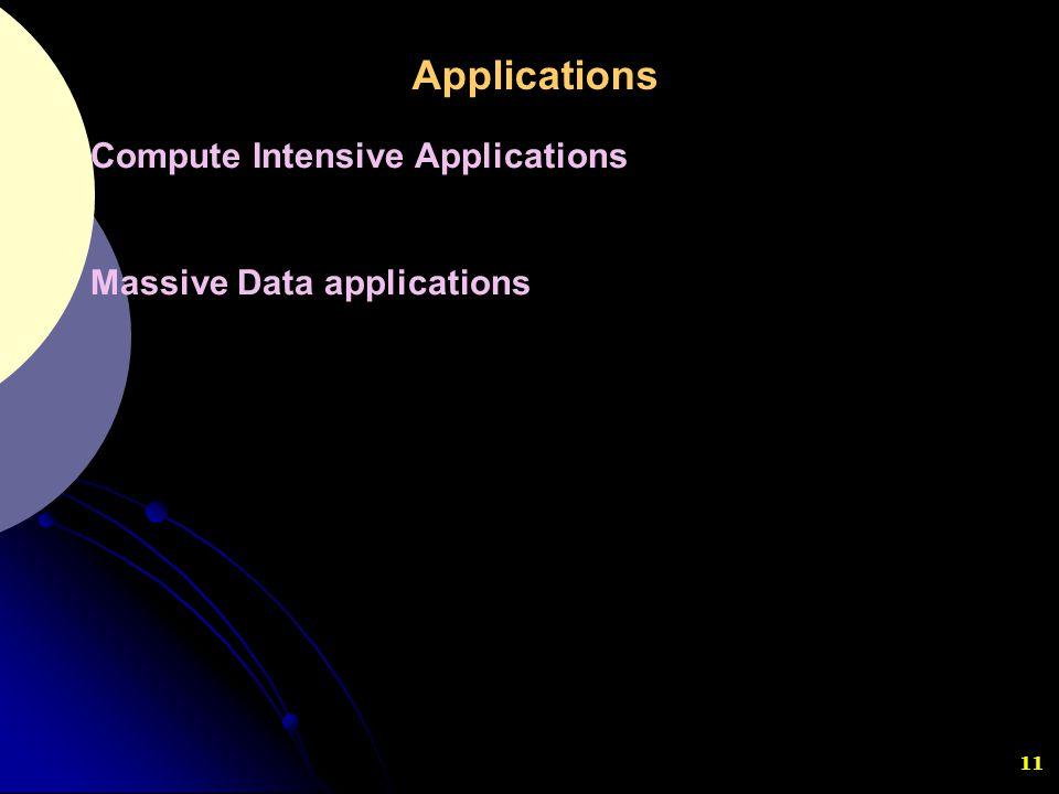 Applications Compute Intensive Applications Massive Data applications