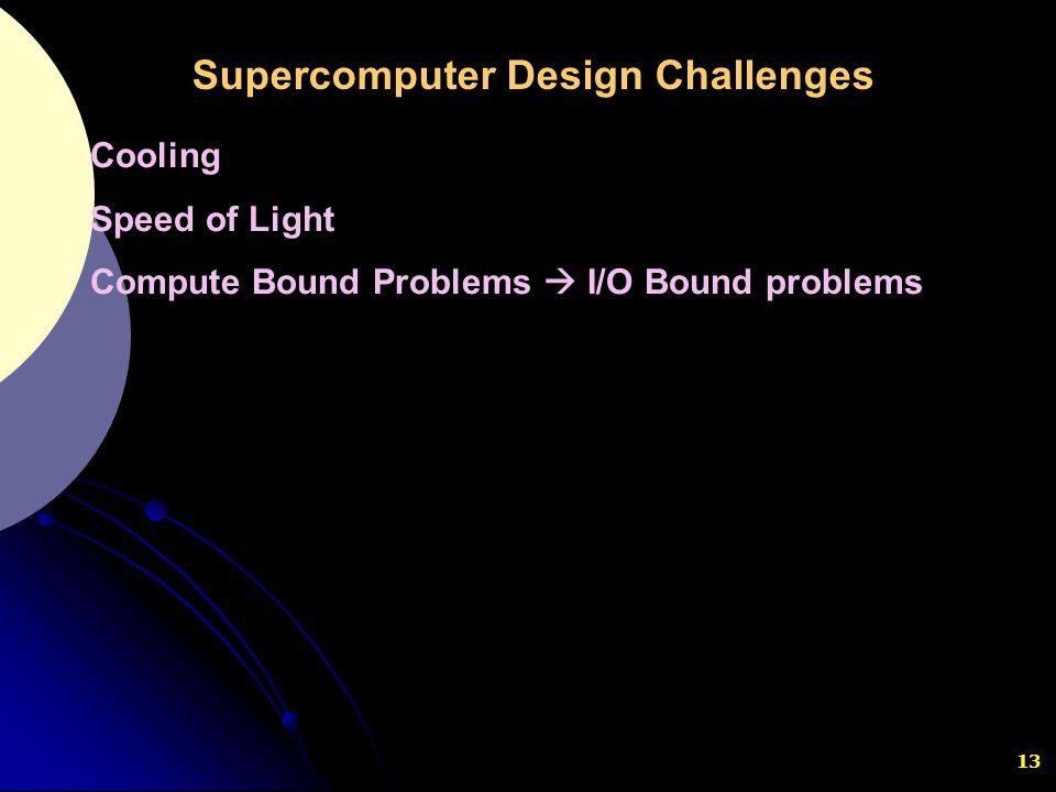 Supercomputer Design Challenges