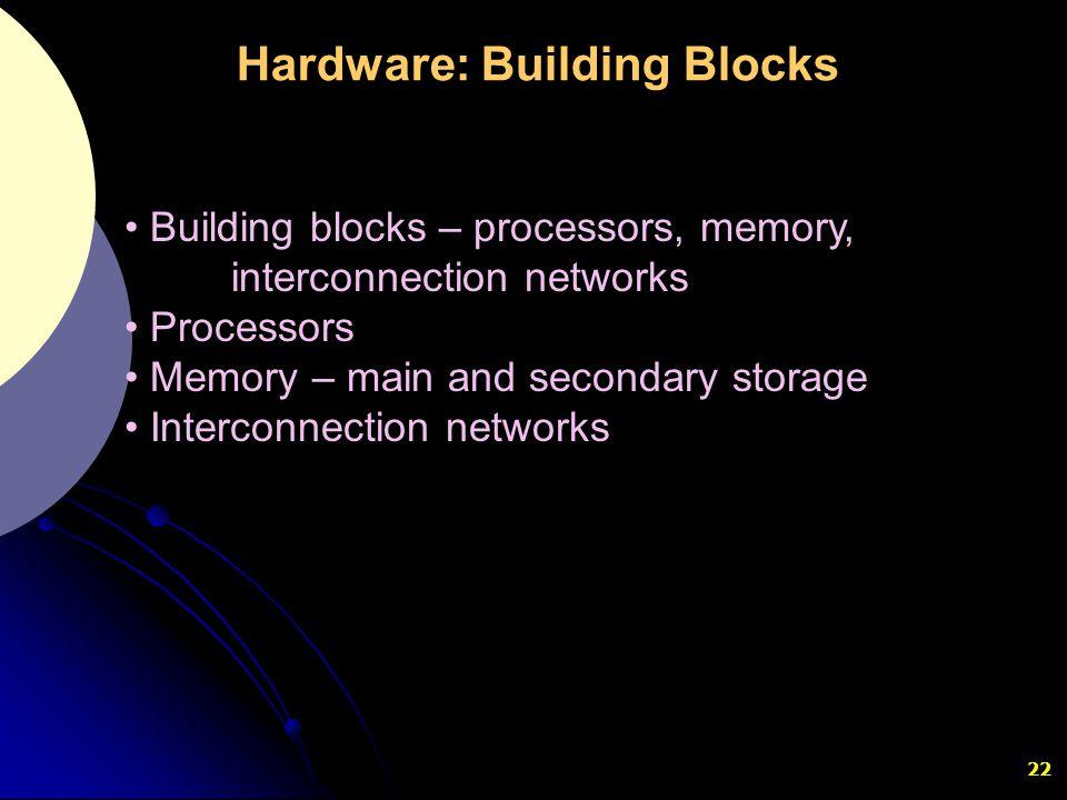 Hardware: Building Blocks