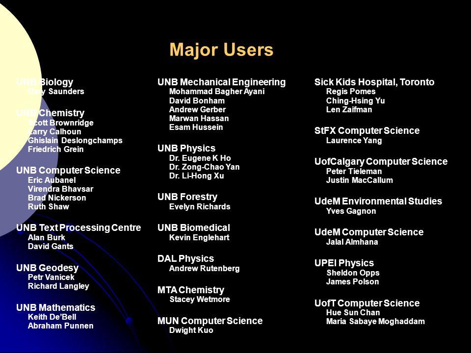 Major Users UNB Biology Gary Saunders