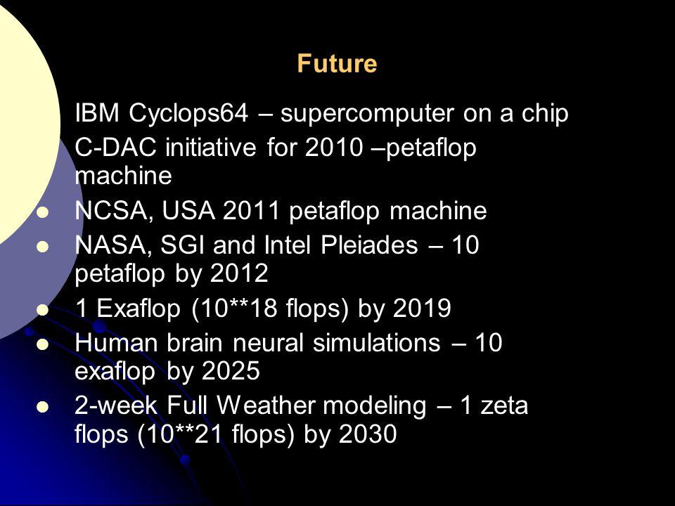 Future IBM Cyclops64 – supercomputer on a chip. C-DAC initiative for 2010 –petaflop machine. NCSA, USA 2011 petaflop machine.