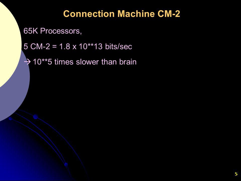 Connection Machine CM-2