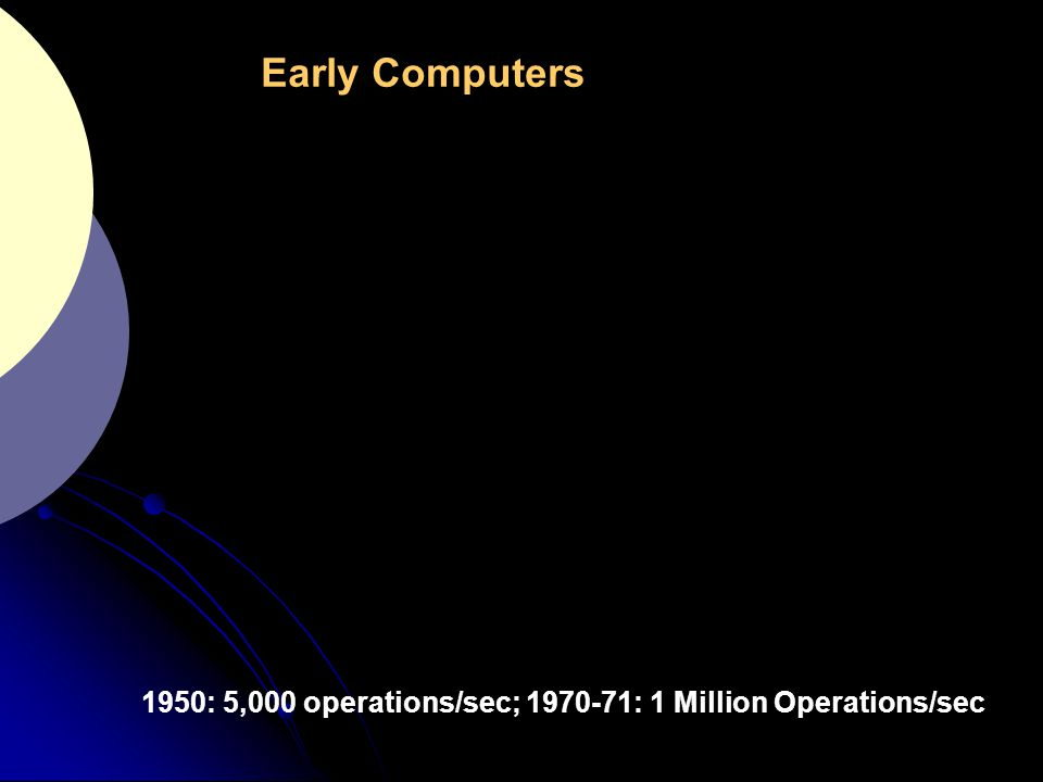 Early Computers 1950: 5,000 operations/sec; 1970-71: 1 Million Operations/sec