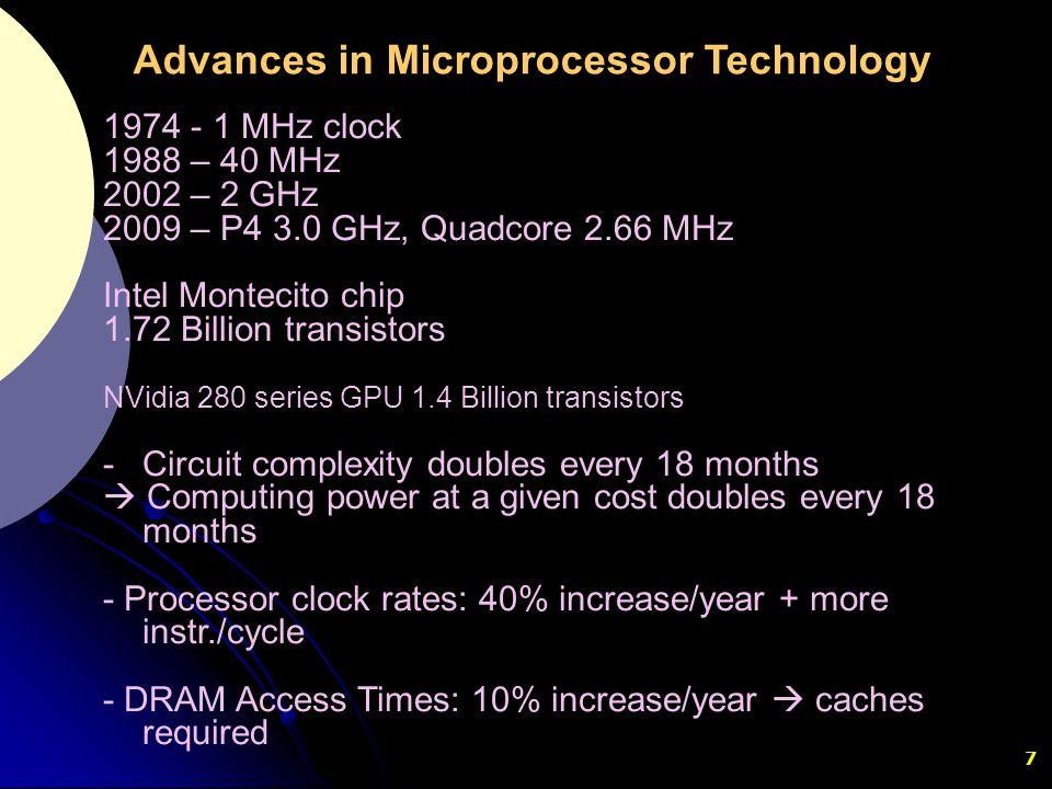 Advances in Microprocessor Technology