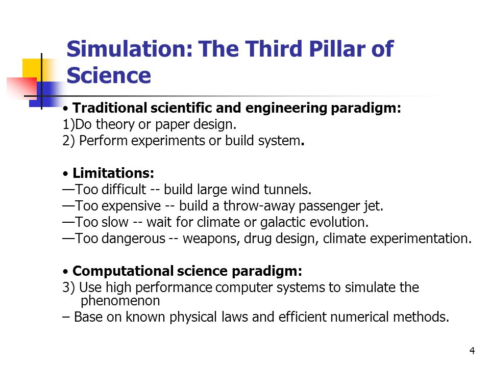 Simulation: The Third Pillar of Science