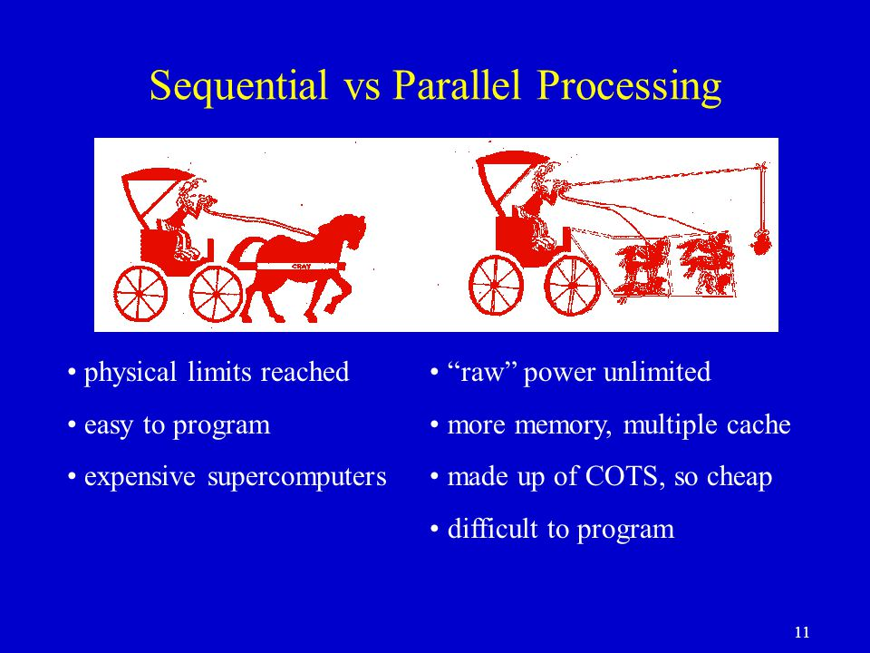 Sequential vs Parallel Processing