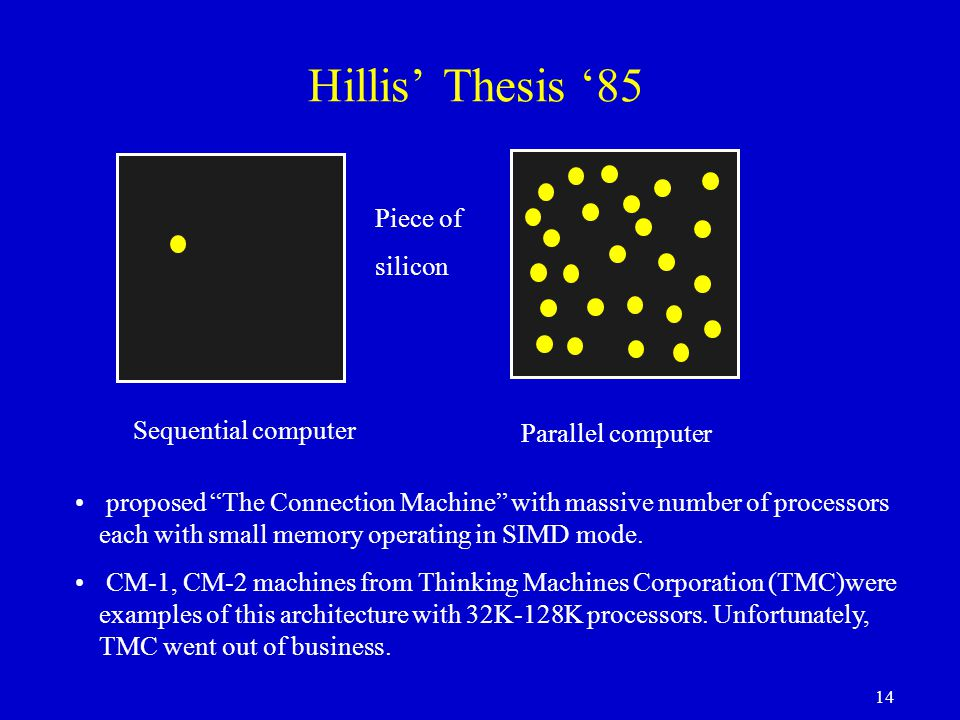 Hillis' Thesis '85 Piece of silicon Sequential computer