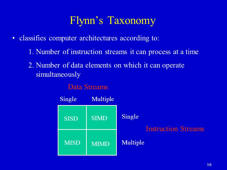 Flynn's Taxonomy classifies computer architectures according to:
