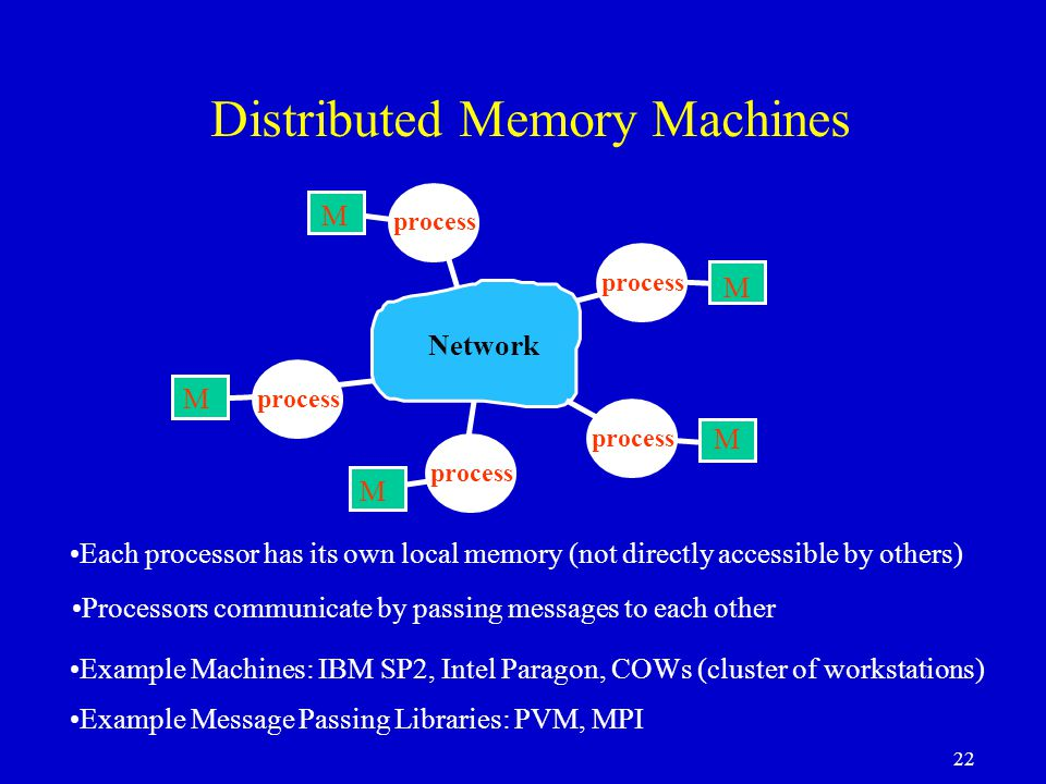 Distributed Memory Machines