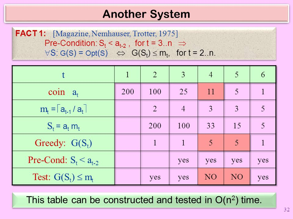 This table can be constructed and tested in O(n2) time.