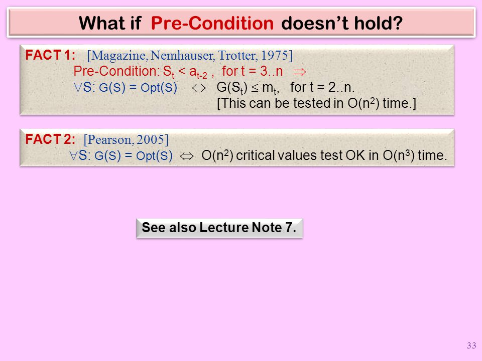 What if Pre-Condition doesn't hold