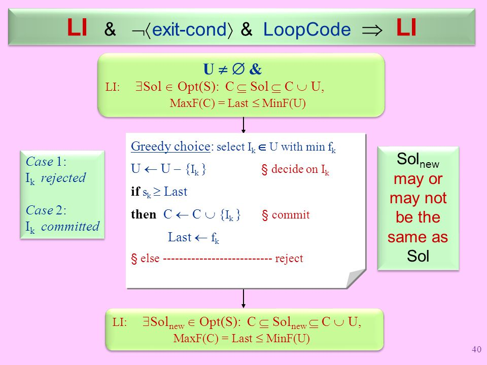 LI & exit-cond & LoopCode  LI