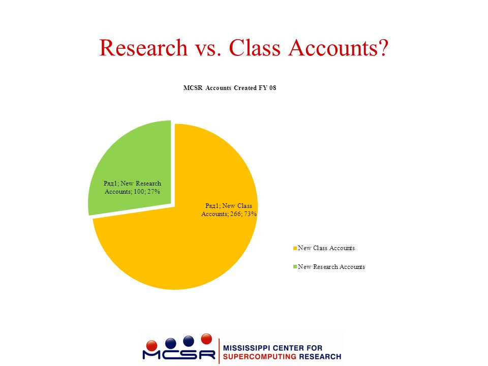 Research vs. Class Accounts