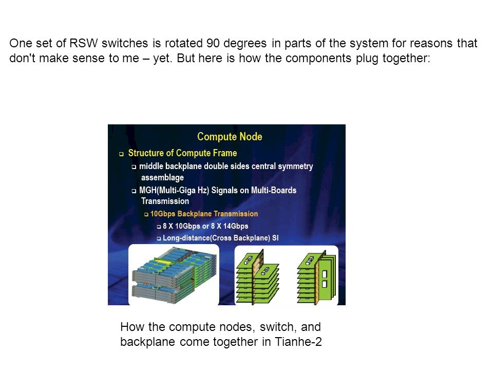 One set of RSW switches is rotated 90 degrees in parts of the system for reasons that don t make sense to me – yet. But here is how the components plug together: