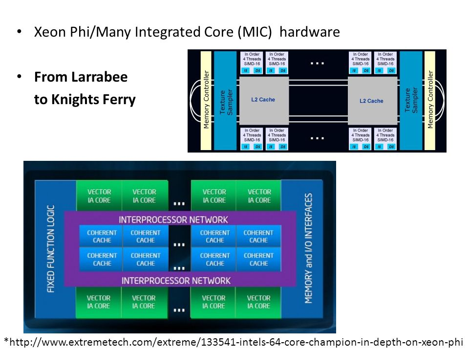 Xeon Phi/Many Integrated Core (MIC) hardware From Larrabee