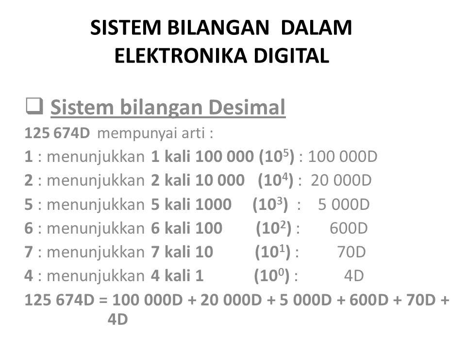 SISTEM BILANGAN DALAM ELEKTRONIKA DIGITAL