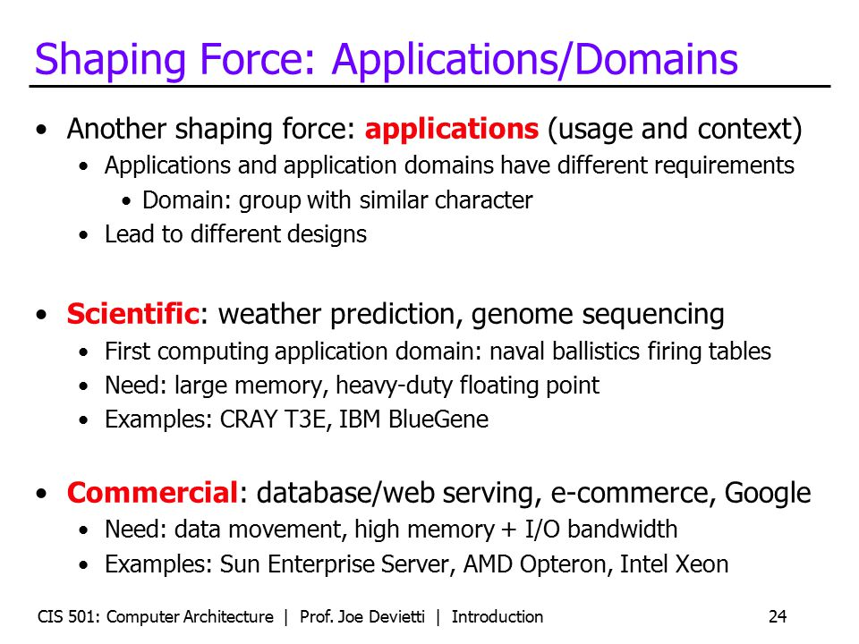 Shaping Force: Applications/Domains