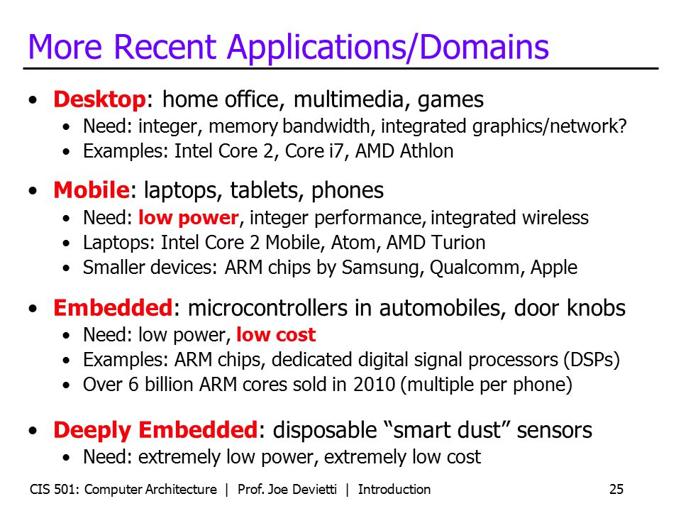 More Recent Applications/Domains