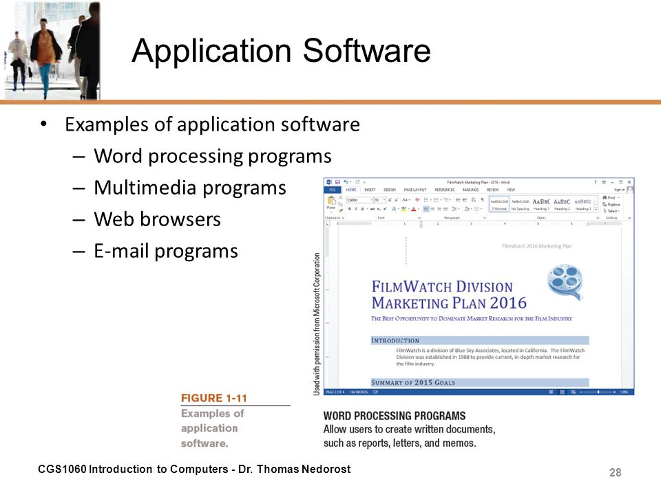 Application Software Examples of application software