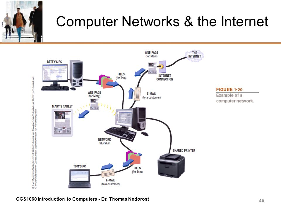 Computer Networks & the Internet