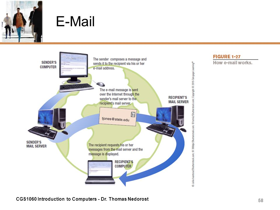 E-Mail CGS1060 Introduction to Computers - Dr. Thomas Nedorost