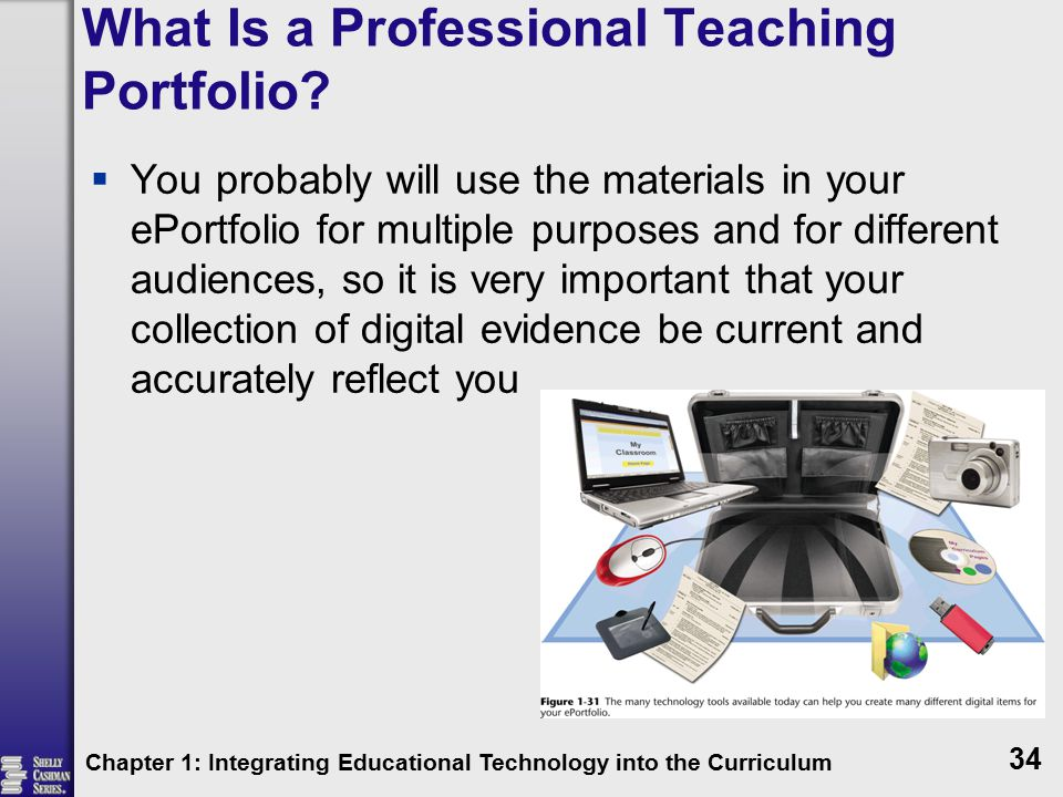 What Is a Professional Teaching Portfolio