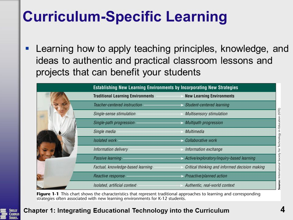 Curriculum-Specific Learning