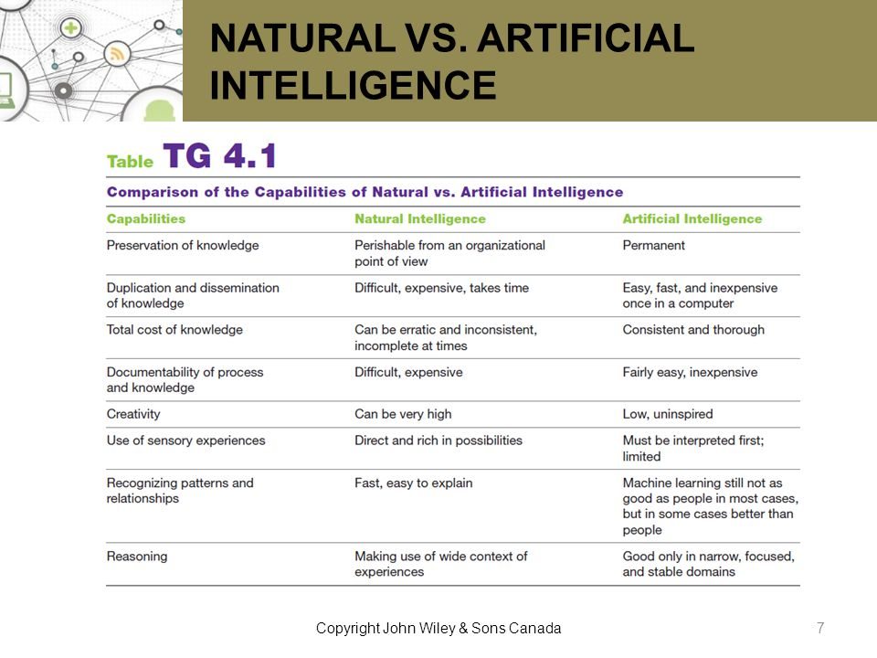 NATURAL VS. ARTIFICIAL INTELLIGENCE