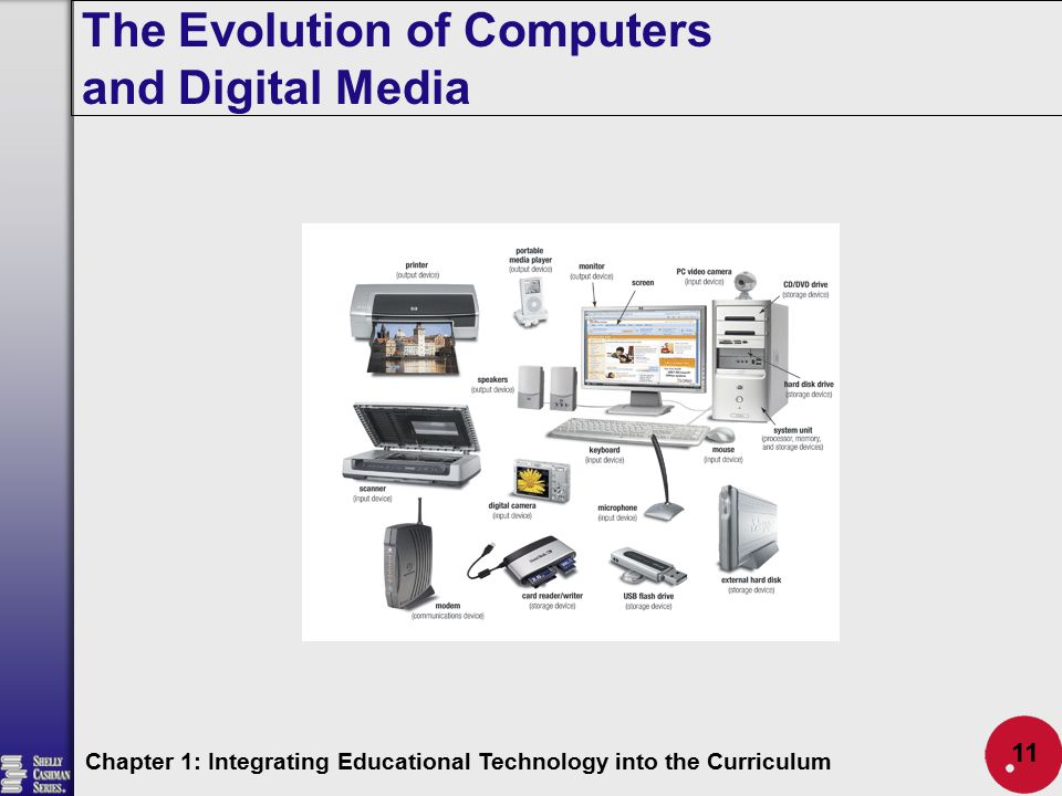 The Evolution of Computers and Digital Media