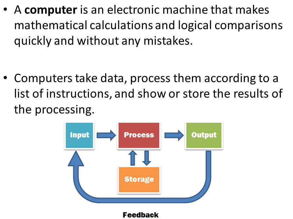 A computer is an electronic machine that makes mathematical calculations and logical comparisons quickly and without any mistakes.