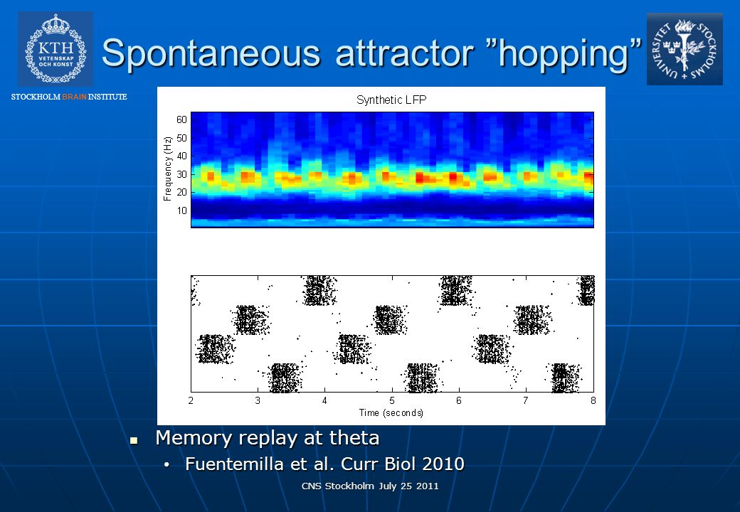 Spontaneous attractor hopping
